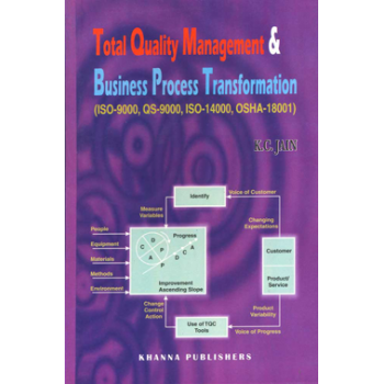 Total Quality Management & Business Process Transformation ( ISO-9000, QS-9000, ISO-14000, OSHA-18001)